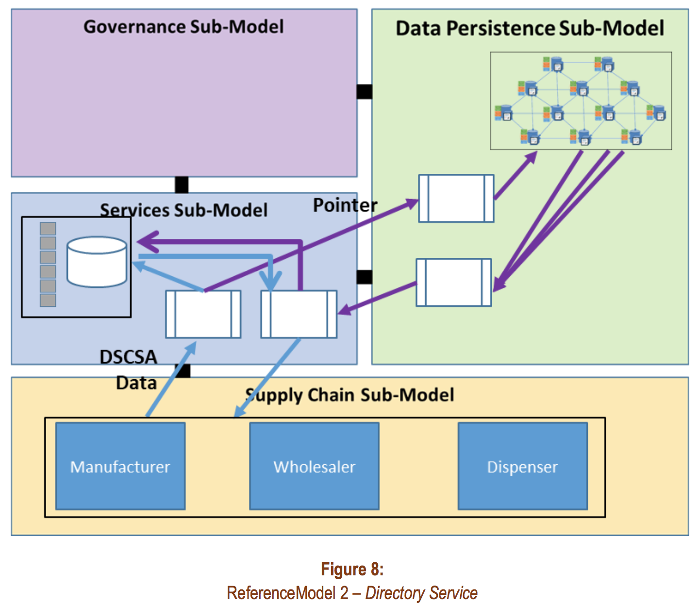 supply-chain-referencemodel-3.jpeg